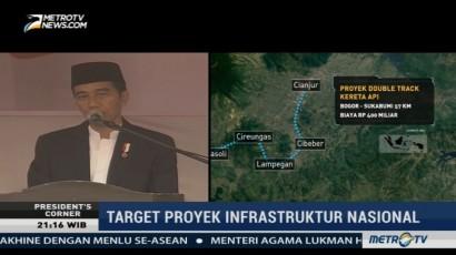 Target Proyek Infrastruktur Nasional