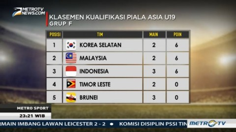 Timnas Korsel U-19 Hentikan Tren Kemenangan Indonesia U-19