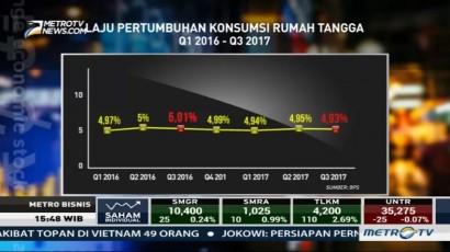 Tingkat Konsumsi Rumah Tangga Tumbuh 4,93 Persen