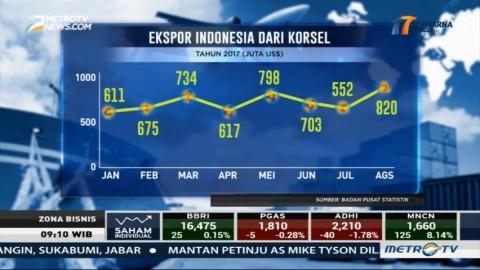 Perkembangan Kerja Sama Bisnis Indonesia-Korsel