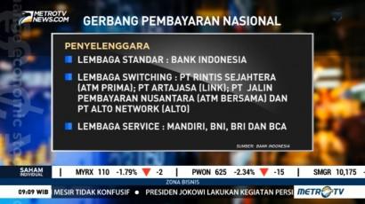 Mengenal Gerbang Pembayaran Nasional