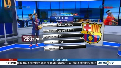 Coutinho Diproyeksikan Jadi Pengganti Iniesta?
