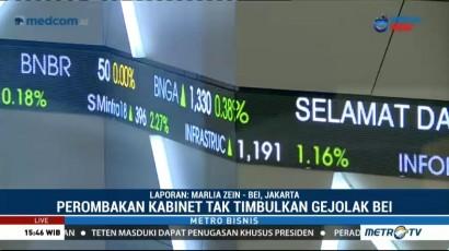 Perombakan Kabinet Tak Pengaruhi Pasar Saham