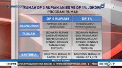 Program Rumah DP 0 Rupiah Anies vs DP 1% Jokowi