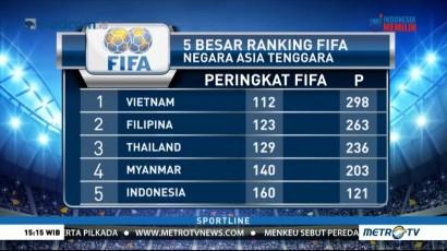 Timnas Indonesia Naik Dua Peringkat di Ranking FIFA