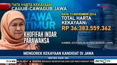 Khofifah-Emil Paslon Terkaya di Pilkada Pulau Jawa