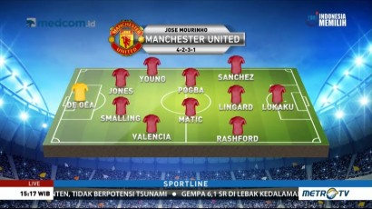 Siapa <i>Korban</i> Alexis Sanchez di Man United?