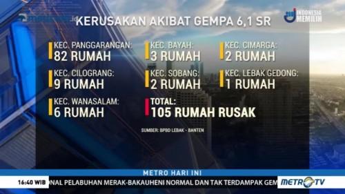 105 Bangunan di Lebak Rusak Akibat Gempa