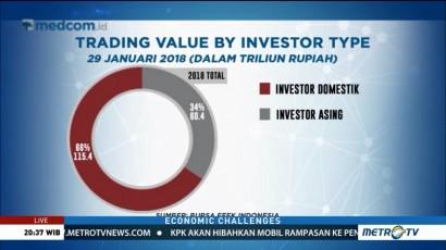 Trading Didominasi Investor Lokal, Mengapa Cari Dana Asing?