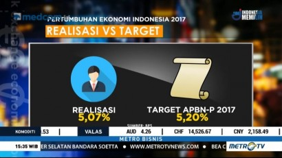 Pemerintah Puas Meski Pertumbuhan Ekonomi 2017 Tidak Tercapai