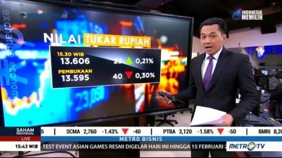 Rupiah Anjlok ke Level Terendah Sejak Juni 2016