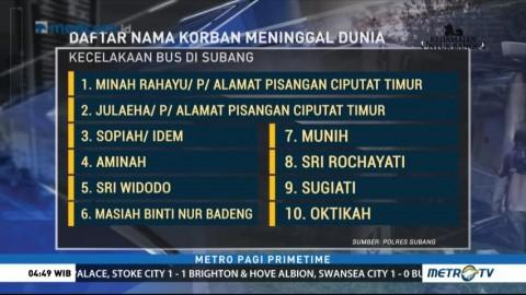 Daftar Nama Korban Tewas Kecelakaan Bus di Subang