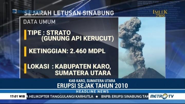 Sejarah Letusan Gunung Sinabung