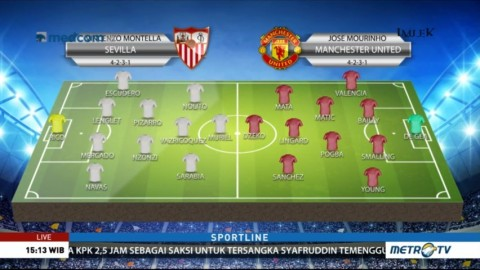 <i>Head to Head</i> Sevilla vs Man United