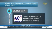 Rekam Jejak Kecelakaan Konstruksi Sepanjang 2017-2018