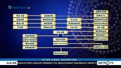 Syiar Sirah Nabawiyah: Keluarga Ibu Nabi Muhammad SAW (1)