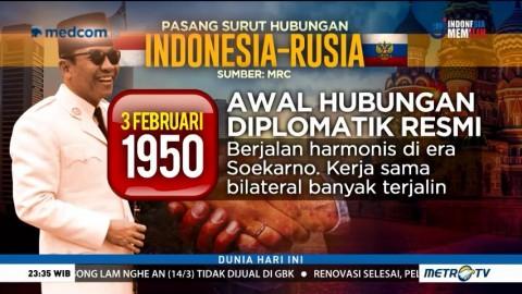 Panas Dingin Hubugan Indonesia-Rusia
