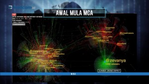 Awal Mula Muslim Cyber Army Terbentuk