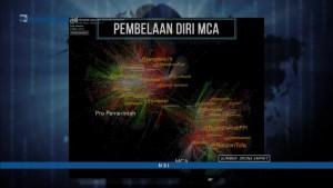 Dua Hari Pascapenangkapan, MCA Semakin Besar