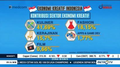 Potensi Ekonomi Kreatif Indonesia
