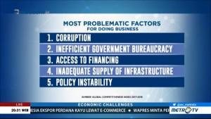 Lima Faktor Penghambat Usaha di Indonesia