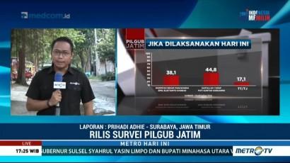 Survei Charta Politika: Elektabilitas Gus Ipul-Puti Ungguli Khofifah-Emil