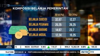 Ekonom Ramai-ramai Kritisi Utang Luar Negeri Pemerintah Jokowi