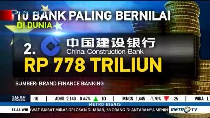 10 Merek Bank Paling Bernilai di Dunia