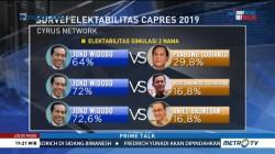 Survei Cyrus: AHY Jadi Cawapres Ideal untuk Jokowi