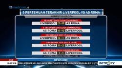 Mental Juara Jadi Modal Utama AS Roma ke Anfield