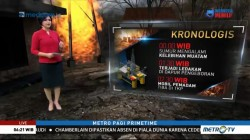 Kronologi Ledakan Sumur Minyak di Aceh Timur