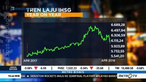IHSG Tinggalkan Level 6.000