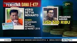 Vonis untuk Novanto (2)