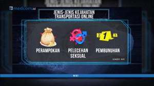 Sisi Gelap Taksi Online (3)