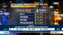 Penerimaan Pajak Periode Januari-Maret 2018 Naik 9,94%