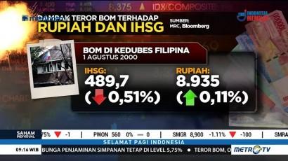 Dampak Teror Bom Terhadap IHSG dan Rupiah