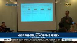 Survei Alvara: Elektabilitas Khofifah-Emil Unggul