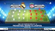 Perkiraan Formasi Real Madrid vs Liverpool