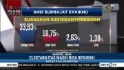 Aksi Sudrajat-Syaikhu Suarakan Ganti Presiden Dinilai Negatif oleh Warga Jabar