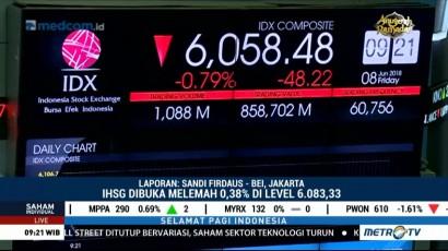 IHSG Dibuka Melemah 0,38%