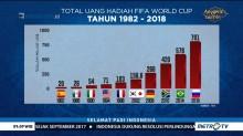 Perputaran Uang Piala Dunia