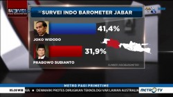Survei Indo Barometer: Jokowi Unggul di Empat Provinsi