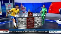 Brasil vs Kosta Rika: Laga Ujian Keylor Navas