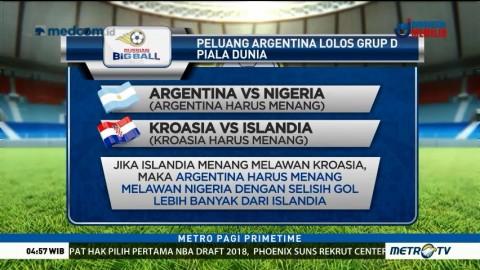 Argentina Masih Berpeluang Lolos Grup D