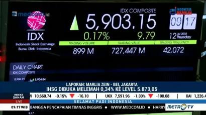 IHSG Berhasil <i>Rebound</i> Sesaat Setelah Pembukaan Perdagangan Pagi