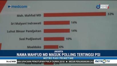 Mahfud MD Terkuat dalam Polling Cawapres Jokowi oleh PSI