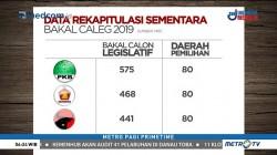 Daftar Rekapitulasi Sementara Bacaleg 2019