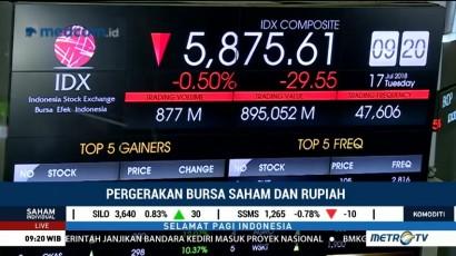 Pergerakan Bursa Saham dan Rupiah