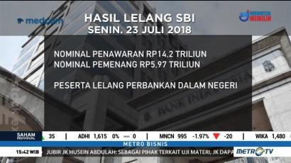 Bank Indonesia Aktifkan Kembali SBI