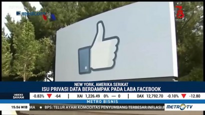 Laba Facebook dan Twitter Anjlok